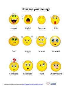 feelings emojis